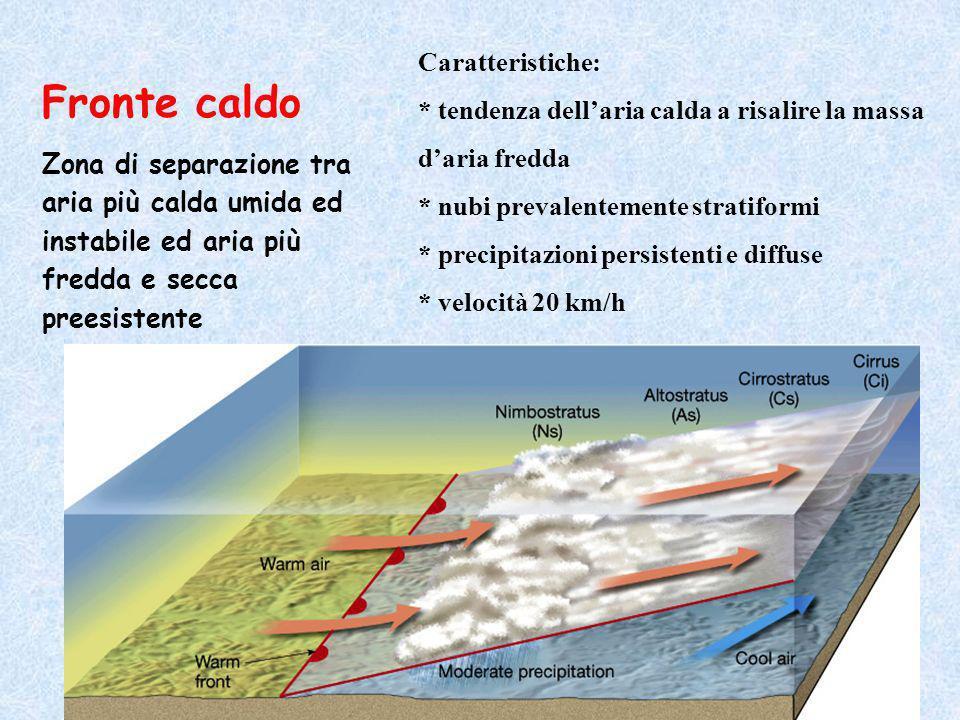 Fronte caldo Zona di separazione tra aria più calda umida ed instabile ed aria più fredda e secca preesistente Caratteristiche: * tendenza dellaria ca