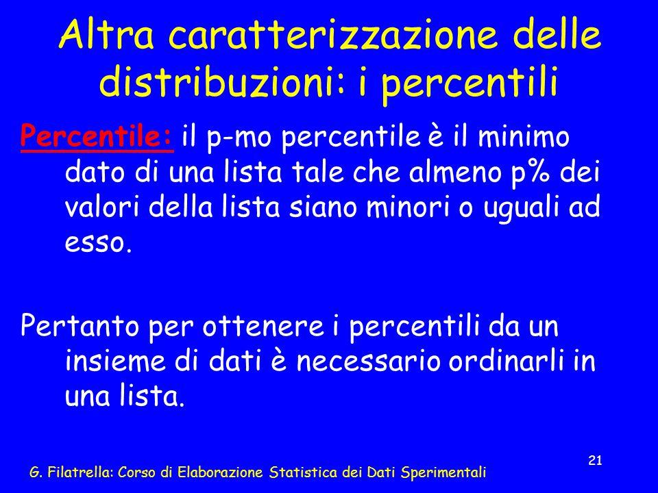G. Filatrella: Corso di Elaborazione Statistica dei Dati Sperimentali 21 Altra caratterizzazione delle distribuzioni: i percentili Percentile: il p-mo