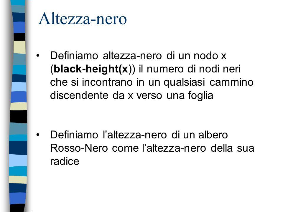 Altezza-nero Definiamo altezza-nero di un nodo x (black-height(x)) il numero di nodi neri che si incontrano in un qualsiasi cammino discendente da x verso una foglia Definiamo laltezza-nero di un albero Rosso-Nero come laltezza-nero della sua radice
