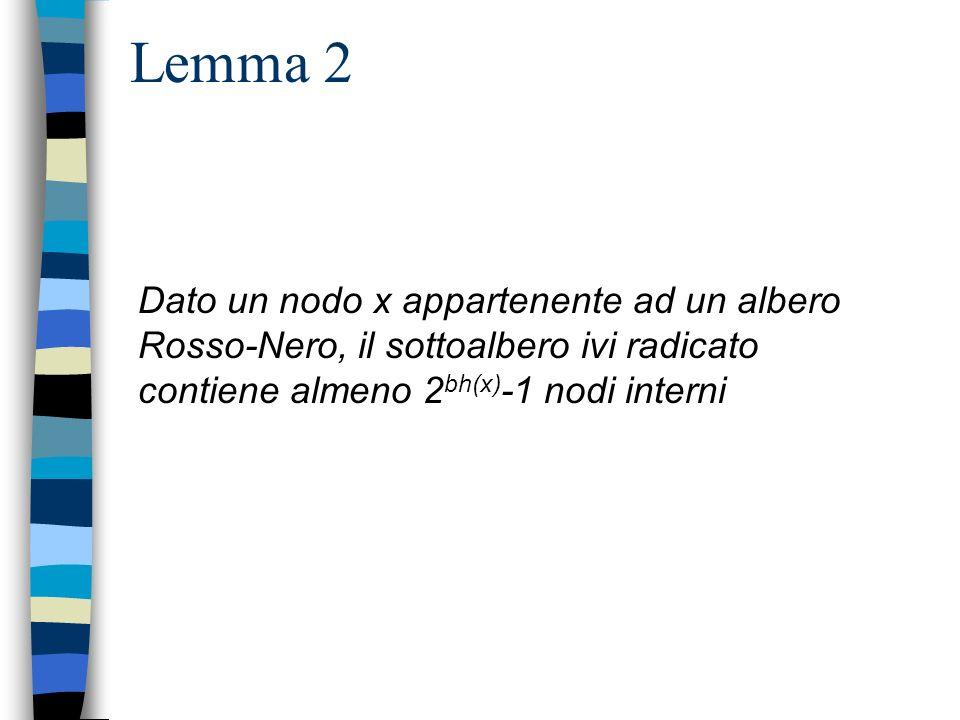 Lemma 2 Dato un nodo x appartenente ad un albero Rosso-Nero, il sottoalbero ivi radicato contiene almeno 2 bh(x) -1 nodi interni