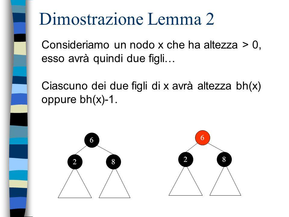 Dimostrazione Lemma 2 Consideriamo un nodo x che ha altezza > 0, esso avrà quindi due figli… 6 82 6 82 Ciascuno dei due figli di x avrà altezza bh(x) oppure bh(x)-1.