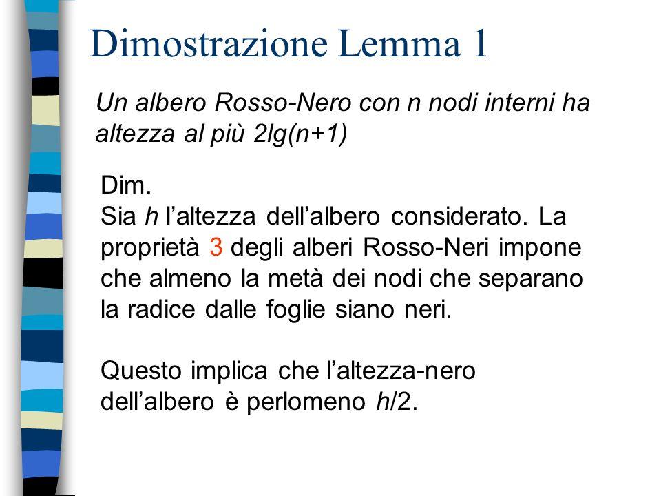 Dimostrazione Lemma 1 Dim.Sia h laltezza dellalbero considerato.