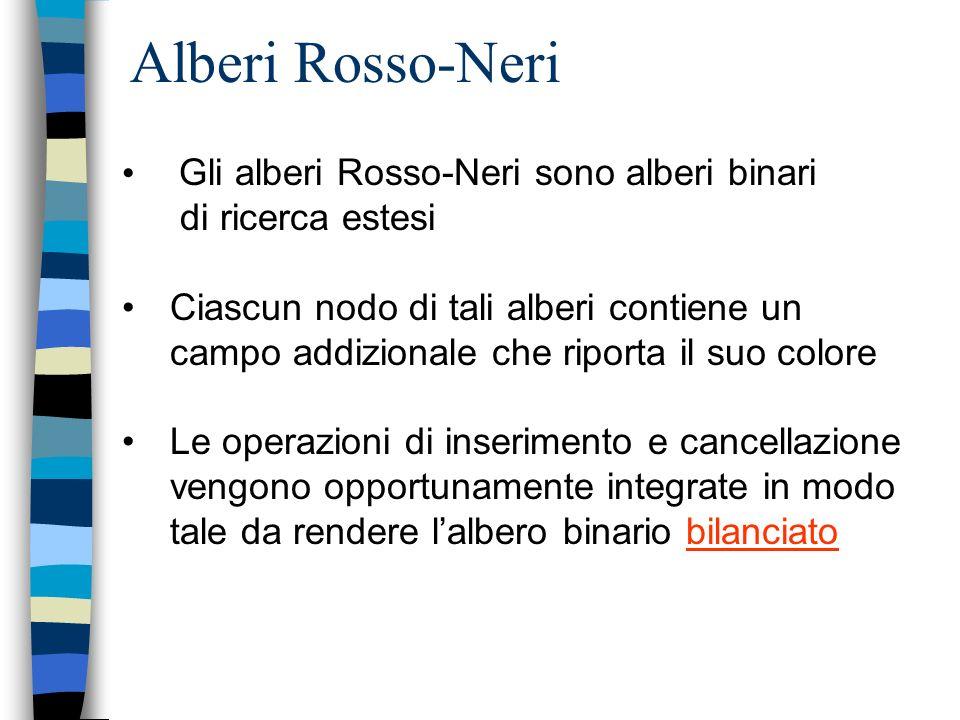 Altezza-nero 65 42 73 3251 NIL 26 NIL black-height(32) = 2 black-height(42) = 2 black-height(T) = black-height(65) = 3
