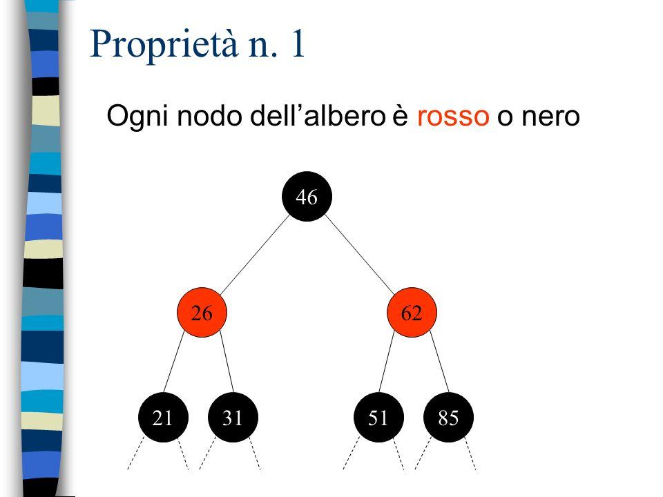 Proprietà n. 1 Ogni nodo dellalbero è rosso o nero 46 2662 21315185