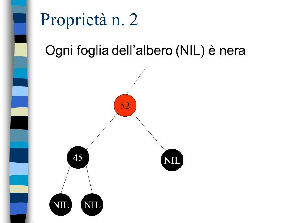 Proprietà n. 2 NIL Ogni foglia dellalbero (NIL) è nera 52 45 NIL