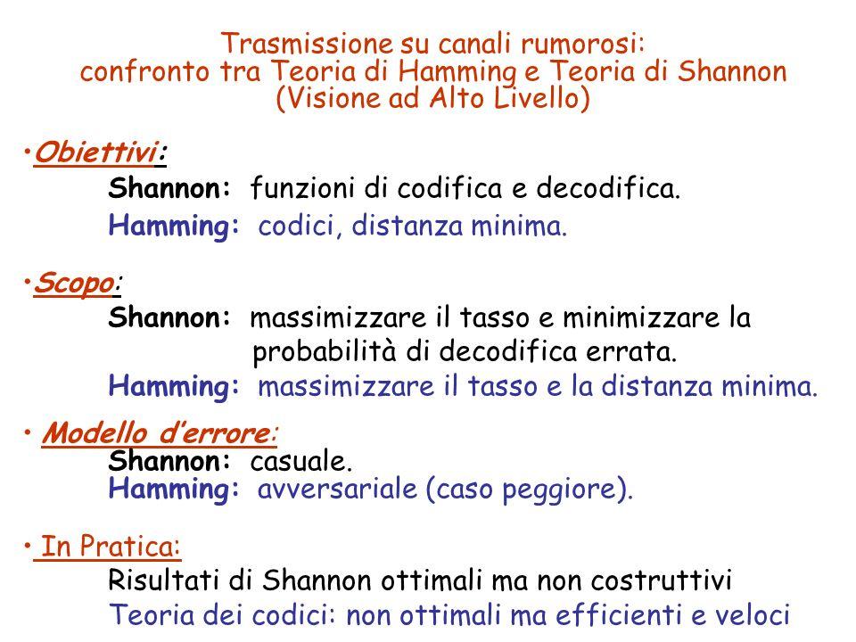 Trasmissione su canali rumorosi: confronto tra Teoria di Hamming e Teoria di Shannon (Visione ad Alto Livello) Obiettivi: Shannon: funzioni di codific