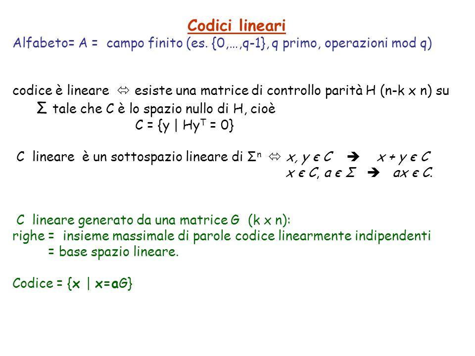 Codici lineari Alfabeto= A = campo finito (es. {0,…,q-1}, q primo, operazioni mod q) codice è lineare esiste una matrice di controllo parità H (n-k x