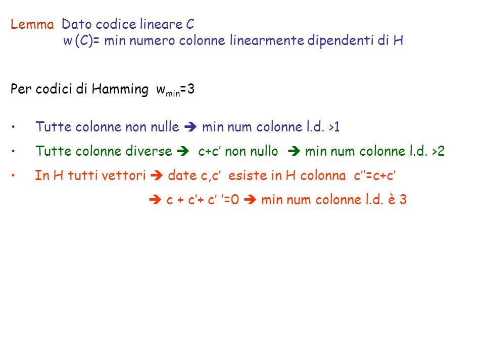 Lemma Dato codice lineare C w (C)= min numero colonne linearmente dipendenti di H Per codici di Hamming w min =3 Tutte colonne non nulle min num colon