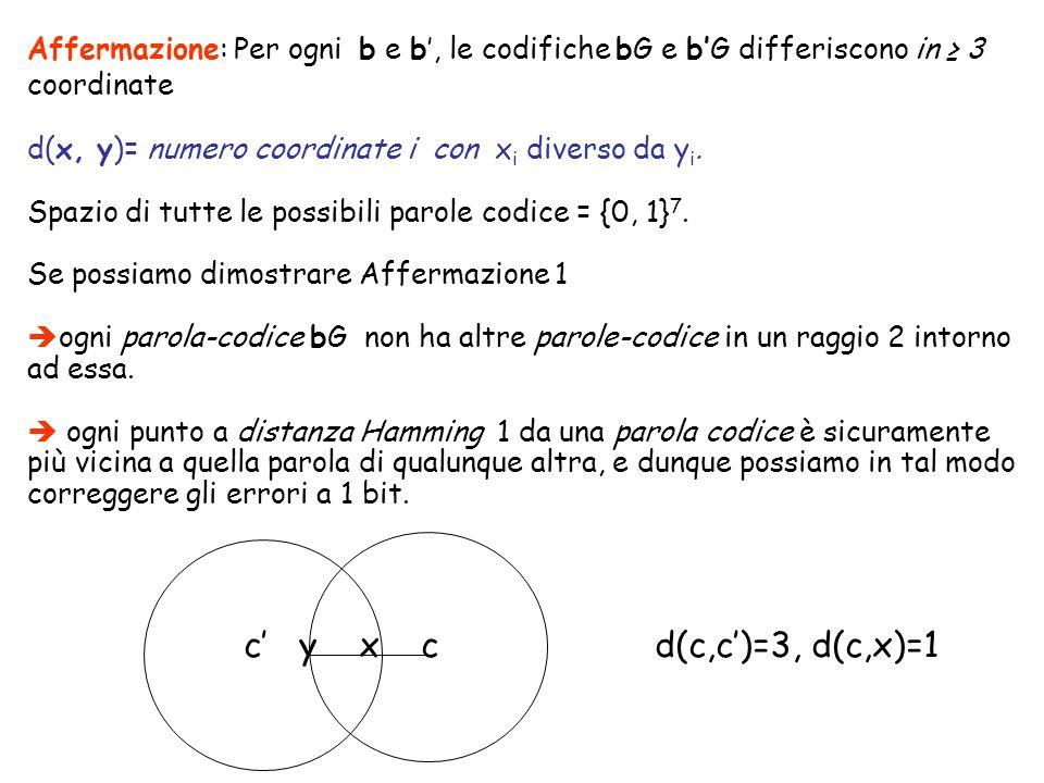Affermazione: Per ogni b e b, le codifiche bG e bG differiscono in 3 coordinate d(x, y)= numero coordinate i con x i diverso da y i. Spazio di tutte l