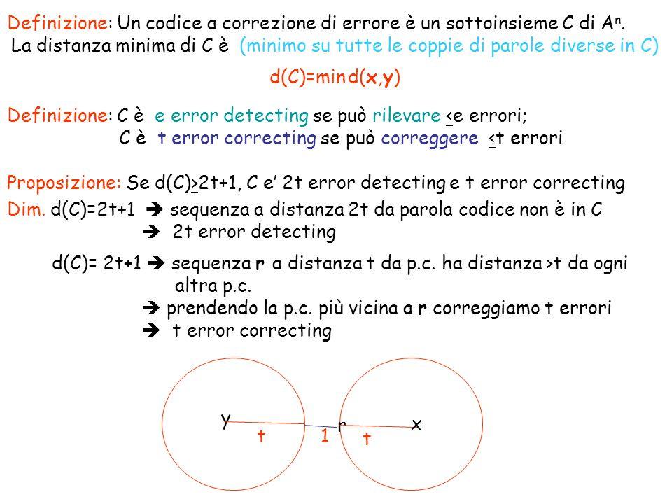 Definizione: Un codice a correzione di errore è un sottoinsieme C di A n. La distanza minima di C è (minimo su tutte le coppie di parole diverse in C)