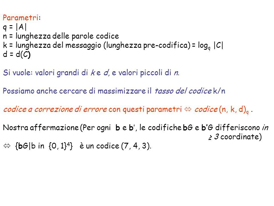 Parametri: q = |A| n = lunghezza delle parole codice k = lunghezza del messaggio (lunghezza pre-codifica) = log q |C| d = d(C) Si vuole: valori grandi