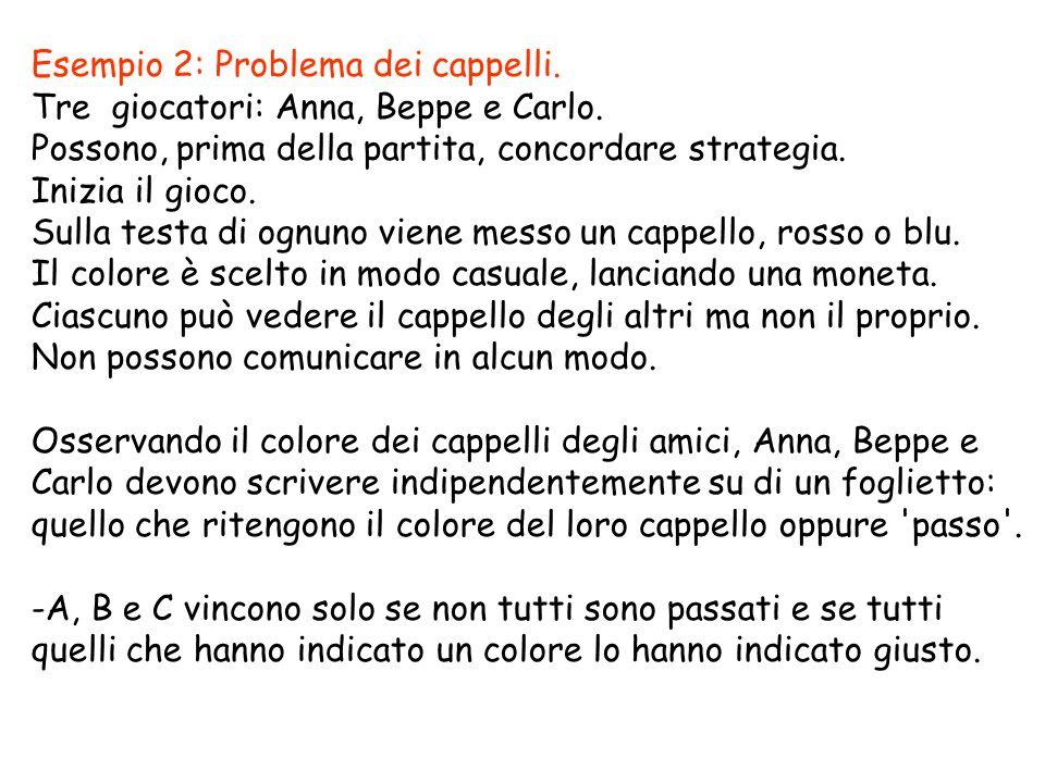 Esempio 2: Problema dei cappelli. Tre giocatori: Anna, Beppe e Carlo. Possono, prima della partita, concordare strategia. Inizia il gioco. Sulla testa