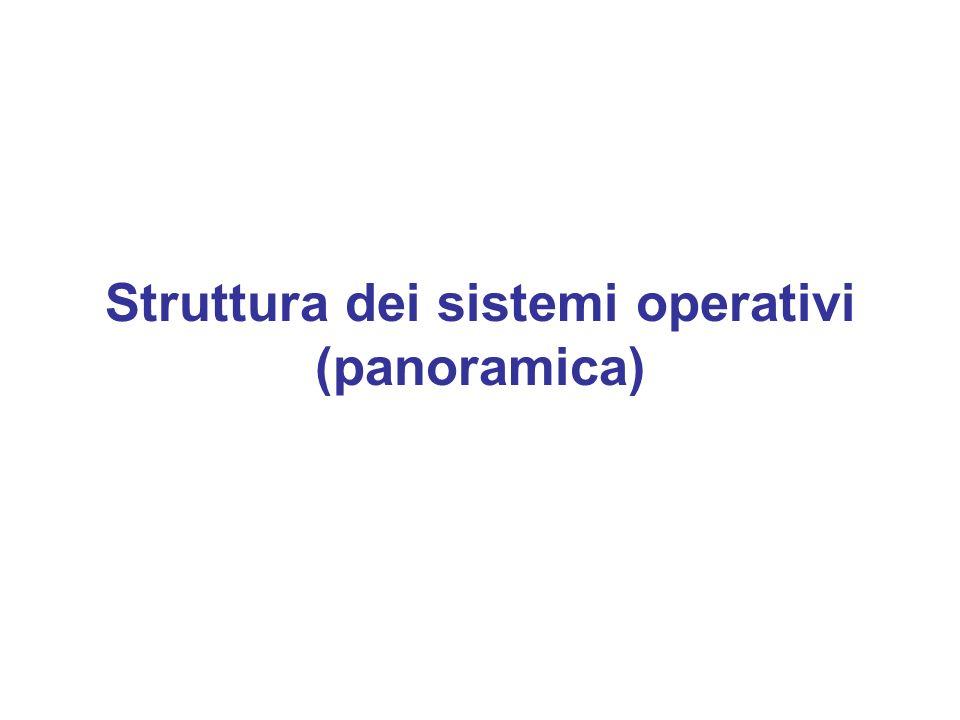 Struttura dei sistemi operativi (panoramica)