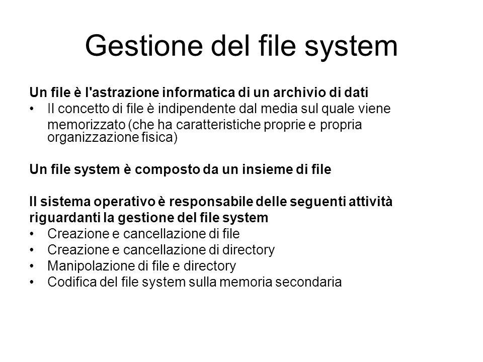 Gestione del file system Un file è l'astrazione informatica di un archivio di dati Il concetto di file è indipendente dal media sul quale viene memori