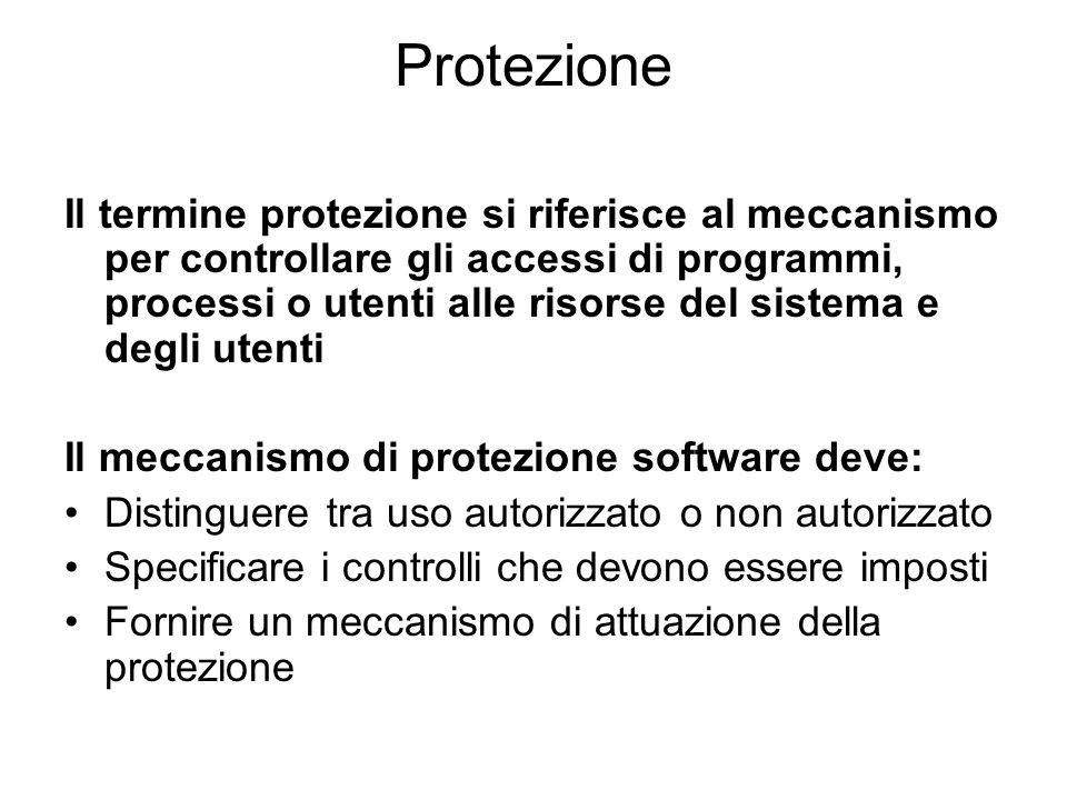 Protezione Il termine protezione si riferisce al meccanismo per controllare gli accessi di programmi, processi o utenti alle risorse del sistema e deg