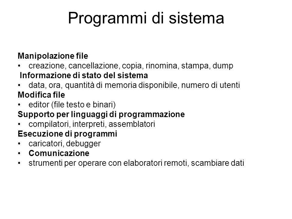 Programmi di sistema Manipolazione file creazione, cancellazione, copia, rinomina, stampa, dump Informazione di stato del sistema data, ora, quantità