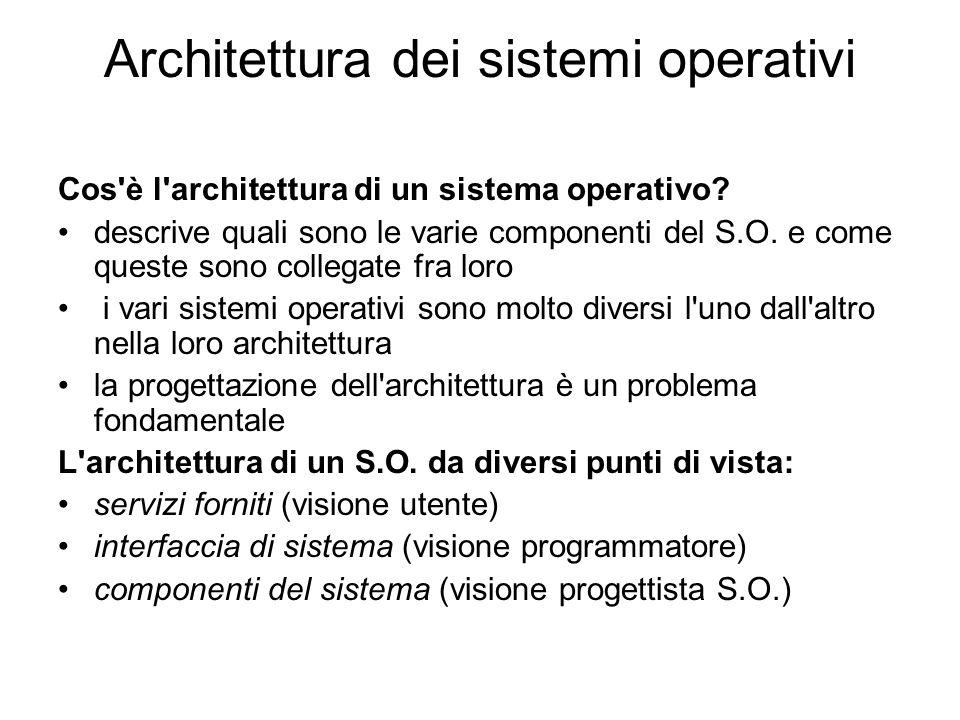 Architettura dei sistemi operativi Cos'è l'architettura di un sistema operativo? descrive quali sono le varie componenti del S.O. e come queste sono c