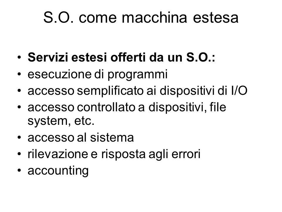 S.O. come macchina estesa Servizi estesi offerti da un S.O.: esecuzione di programmi accesso semplificato ai dispositivi di I/O accesso controllato a