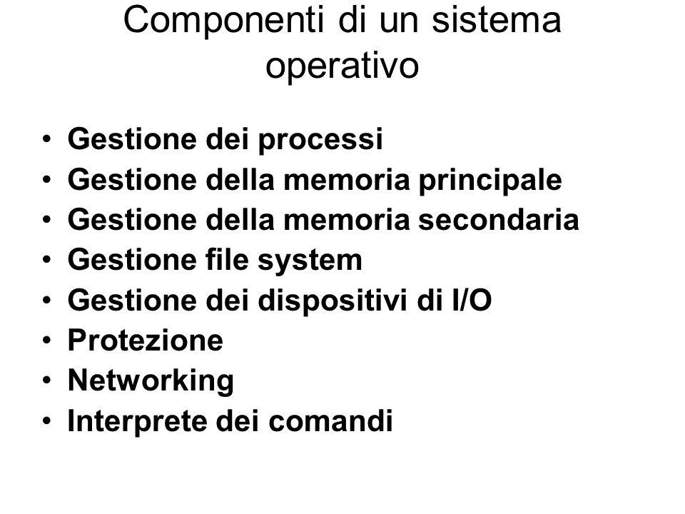 Componenti di un sistema operativo Gestione dei processi Gestione della memoria principale Gestione della memoria secondaria Gestione file system Gest
