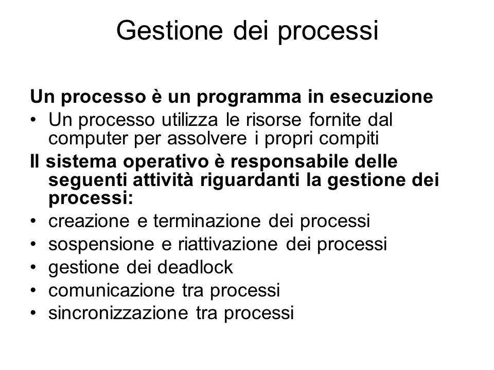 Gestione dei processi Un processo è un programma in esecuzione Un processo utilizza le risorse fornite dal computer per assolvere i propri compiti Il