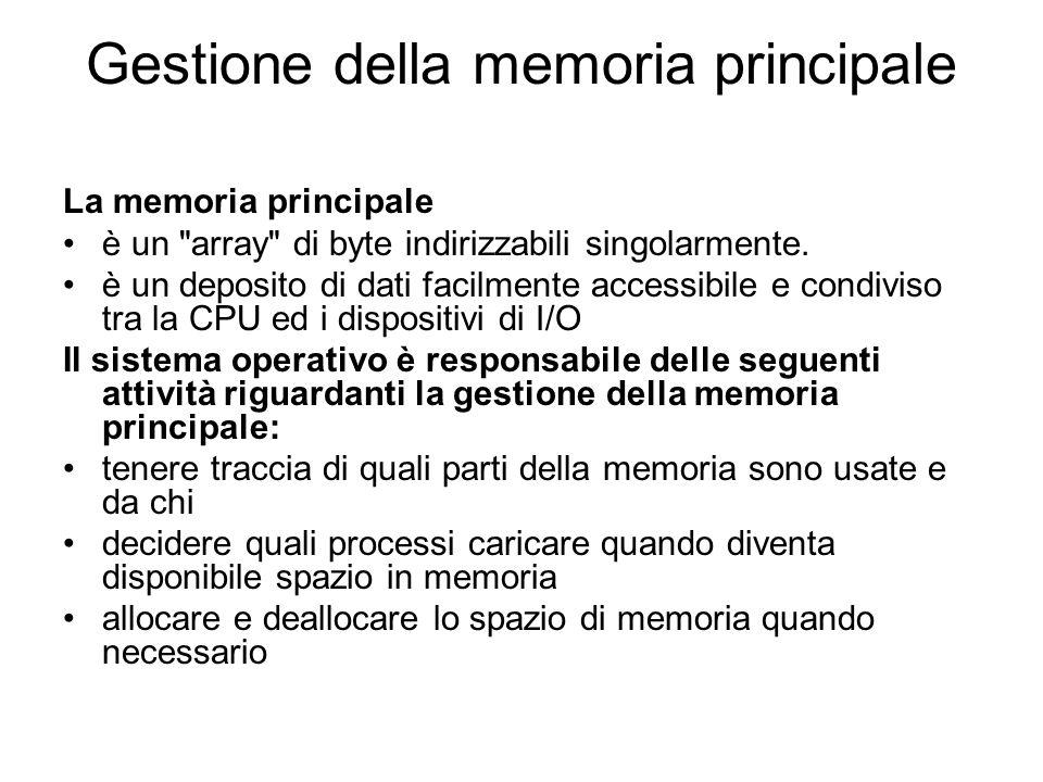 Gestione della memoria principale La memoria principale è un