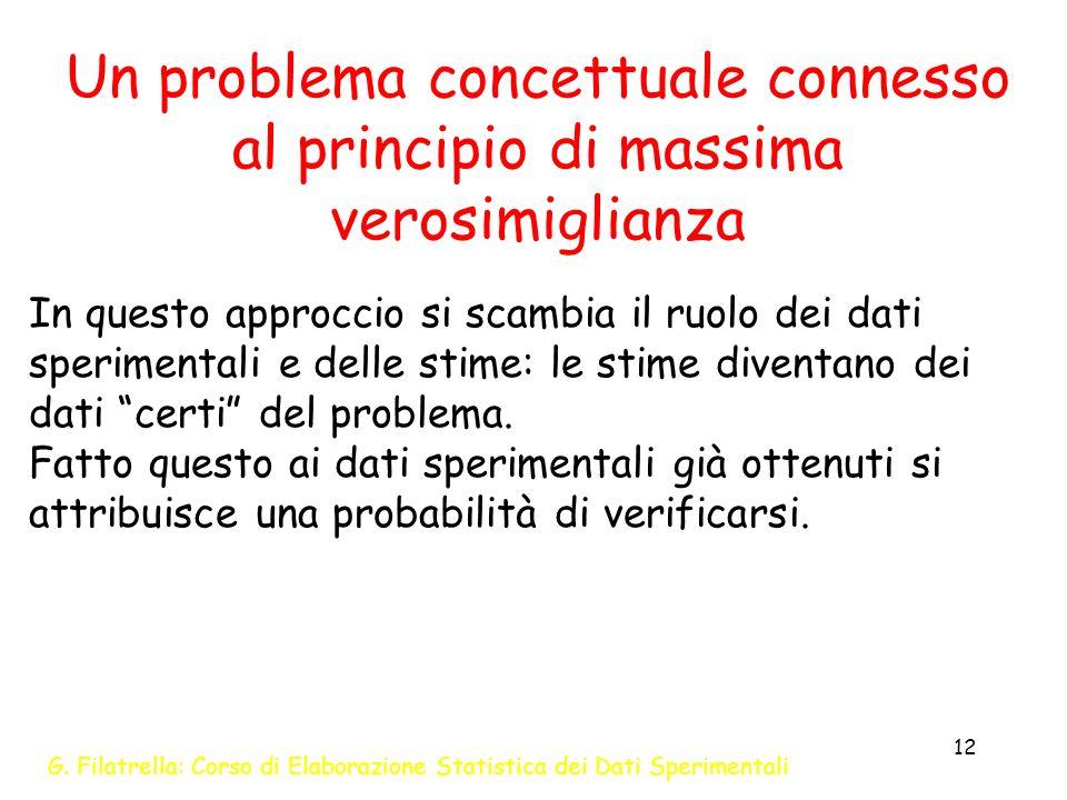 G. Filatrella: Corso di Elaborazione Statistica dei Dati Sperimentali 12 Un problema concettuale connesso al principio di massima verosimiglianza In q
