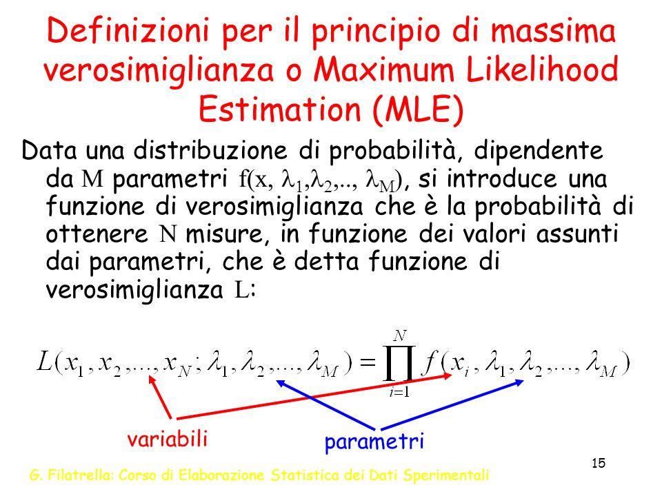 G. Filatrella: Corso di Elaborazione Statistica dei Dati Sperimentali 15 Definizioni per il principio di massima verosimiglianza o Maximum Likelihood
