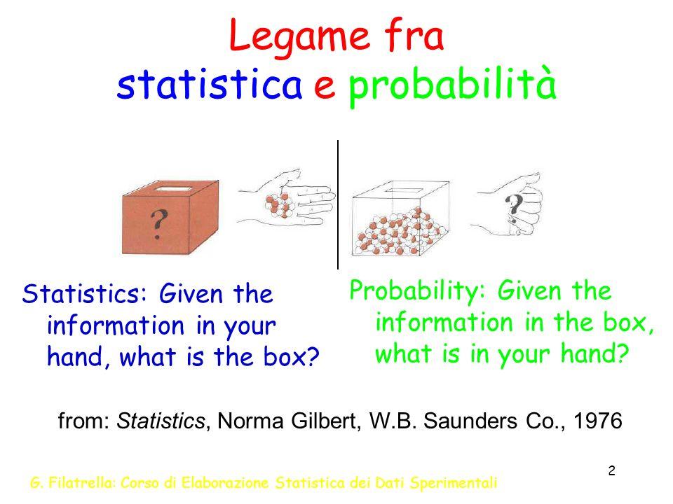 G. Filatrella: Corso di Elaborazione Statistica dei Dati Sperimentali 2 Legame fra statistica e probabilità Statistics: Given the information in your