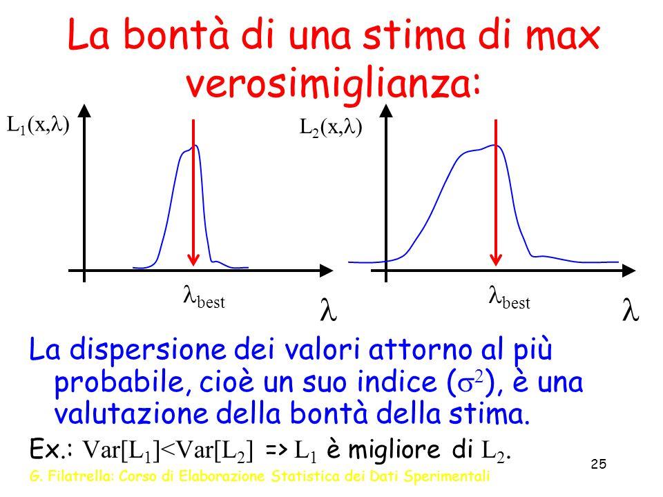 G. Filatrella: Corso di Elaborazione Statistica dei Dati Sperimentali 25 La bontà di una stima di max verosimiglianza: La dispersione dei valori attor