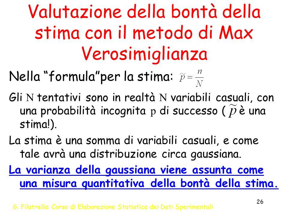 G. Filatrella: Corso di Elaborazione Statistica dei Dati Sperimentali 26 Valutazione della bontà della stima con il metodo di Max Verosimiglianza Nell