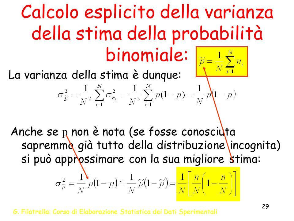 G. Filatrella: Corso di Elaborazione Statistica dei Dati Sperimentali 29 Calcolo esplicito della varianza della stima della probabilità binomiale: La