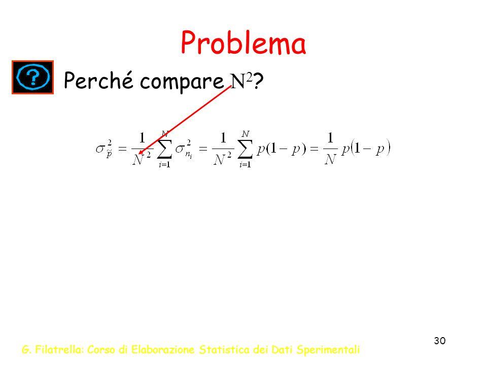 G. Filatrella: Corso di Elaborazione Statistica dei Dati Sperimentali 30 Problema Perché compare N 2 ?