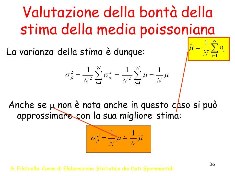 G. Filatrella: Corso di Elaborazione Statistica dei Dati Sperimentali 36 Valutazione della bontà della stima della media poissoniana La varianza della