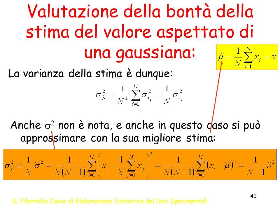G. Filatrella: Corso di Elaborazione Statistica dei Dati Sperimentali 41 Valutazione della bontà della stima del valore aspettato di una gaussiana: La
