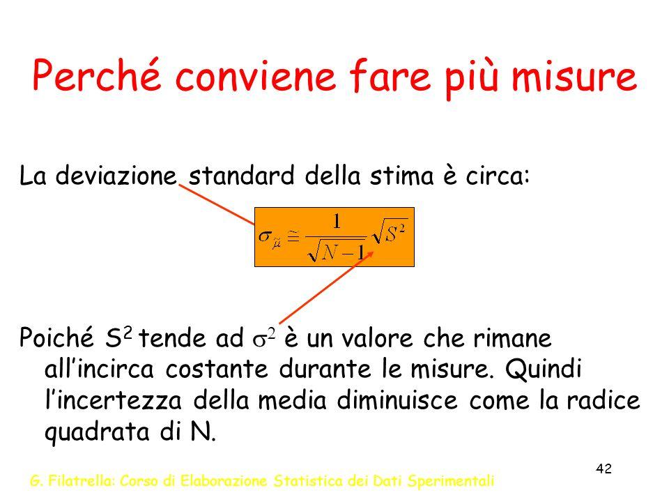 G. Filatrella: Corso di Elaborazione Statistica dei Dati Sperimentali 42 Perché conviene fare più misure La deviazione standard della stima è circa: P