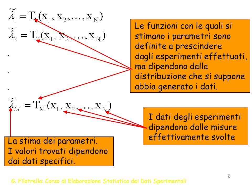 G. Filatrella: Corso di Elaborazione Statistica dei Dati Sperimentali 5 La stima dei parametri. I valori trovati dipendono dai dati specifici. Le funz