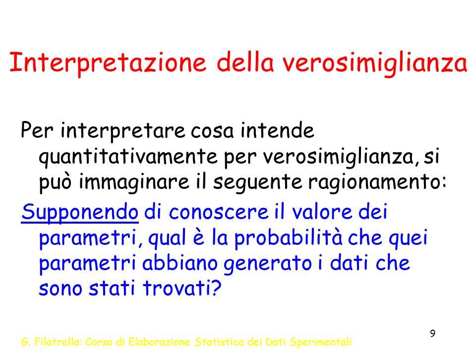 G. Filatrella: Corso di Elaborazione Statistica dei Dati Sperimentali 9 Interpretazione della verosimiglianza Per interpretare cosa intende quantitati