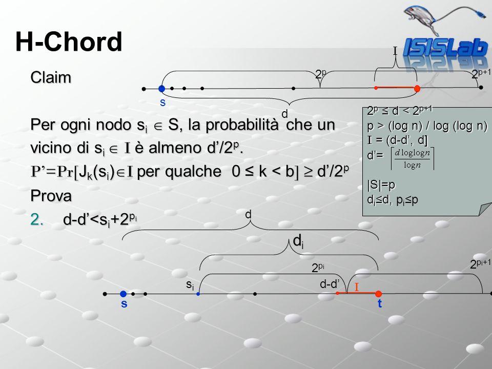 Claim Per ogni nodo s i S, la probabilità che un vicino di s i I è almeno d/2 p. P=Pr[ J k (s i ) I per qualche 0 k < b ] d/2 p Prova 2.d-d<s i +2 p i