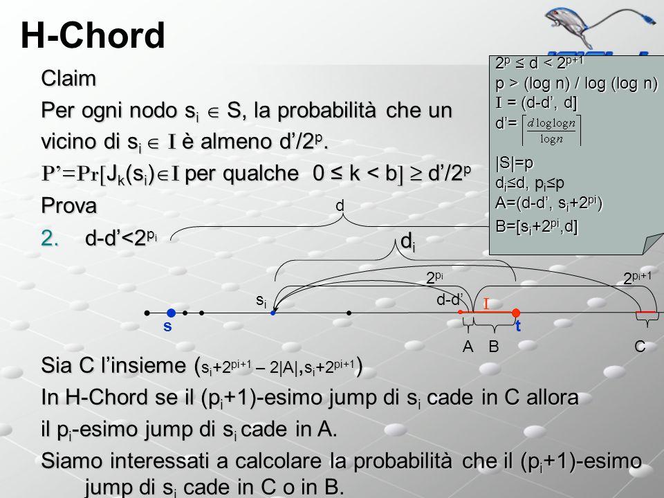 Claim Per ogni nodo s i S, la probabilità che un vicino di s i I è almeno d/2 p. P=Pr[ J k (s i ) I per qualche 0 k < b ] d/2 p Prova 2.d-d<2 p i Sia