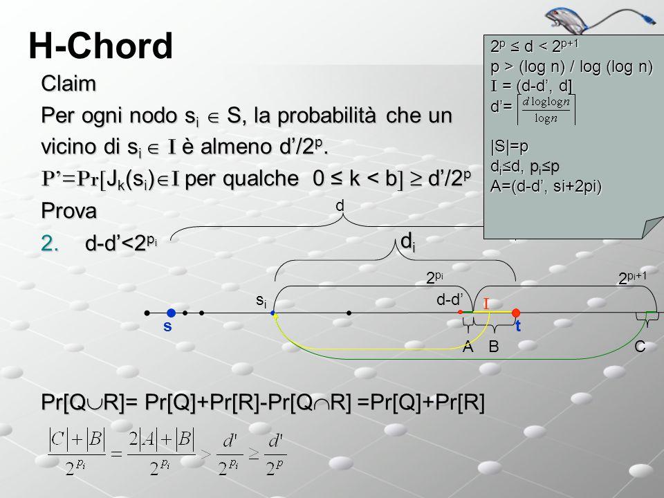 Claim Per ogni nodo s i S, la probabilità che un vicino di s i I è almeno d/2 p. P=Pr[ J k (s i ) I per qualche 0 k < b ] d/2 p Prova 2.d-d<2 p i Pr[Q