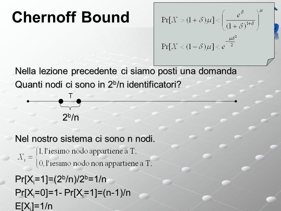Chernoff Bound Nella lezione precedente ci siamo posti una domanda Quanti nodi ci sono in 2 b /n identificatori? Nel nostro sistema ci sono n nodi. Pr