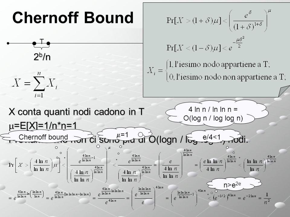 T Chernoff Bound X conta quanti nodi cadono in T =E[X]=1/n*n=1 =E[X]=1/n*n=1 Proviamo che non ci sono più di O(logn / log log n) nodi. Chernoff bound