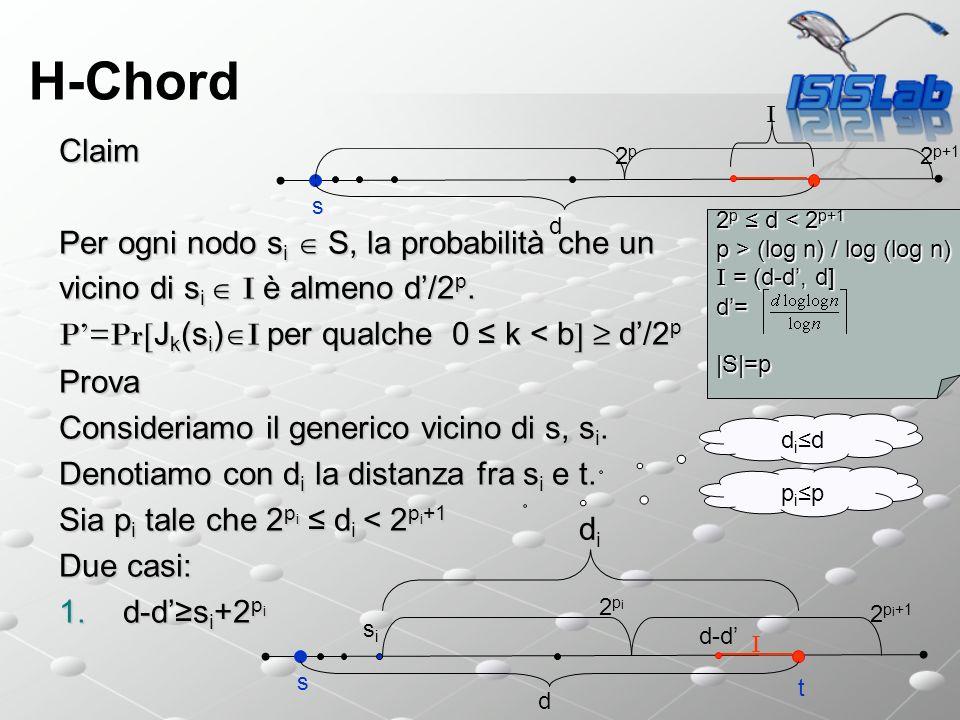 H-Chord Claim Per ogni nodo s i S, la probabilità che un vicino di s i I è almeno d/2 p. P=Pr[ J k (s i ) I per qualche 0 k < b ] d/2 p Prova Consider