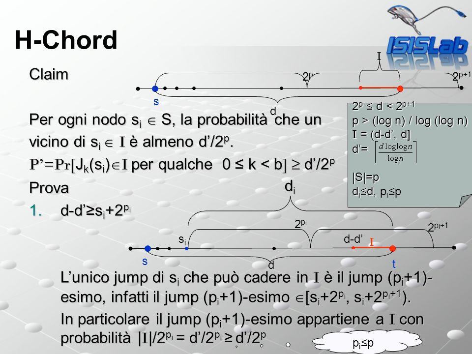 Claim Per ogni nodo s i S, la probabilità che un vicino di s i I è almeno d/2 p. P=Pr[ J k (s i ) I per qualche 0 k < b ] d/2 p Prova 1.d-ds i +2 p i