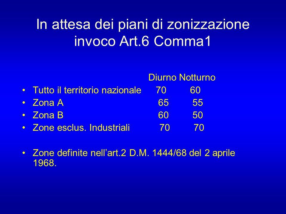 In attesa dei piani di zonizzazione invoco Art.6 Comma1 Diurno Notturno Tutto il territorio nazionale 70 60 Zona A 65 55 Zona B 60 50 Zone esclus.
