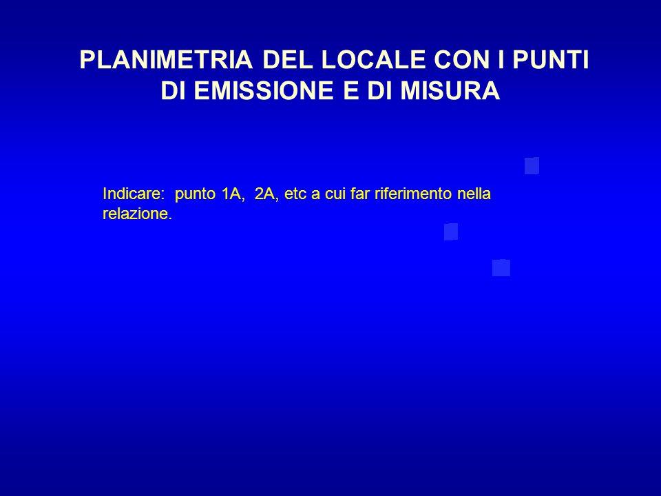 PLANIMETRIA DEL LOCALE CON I PUNTI DI EMISSIONE E DI MISURA Indicare: punto 1A, 2A, etc a cui far riferimento nella relazione.