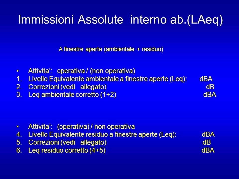 Immissioni Assolute interno ab.(LAeq) Attivita: operativa / (non operativa) 1.Livello Equivalente ambientale a finestre aperte (Leq): dBA 2.Correzioni (vedi allegato) dB 3.Leq ambientale corretto (1+2) dBA Attivita: (operativa) / non operativa 4.Livello Equivalente residuo a finestre aperte (Leq): dBA 5.Correzioni (vedi allegato) dB 6.Leq residuo corretto (4+5) dBA A finestre aperte (ambientale + residuo)