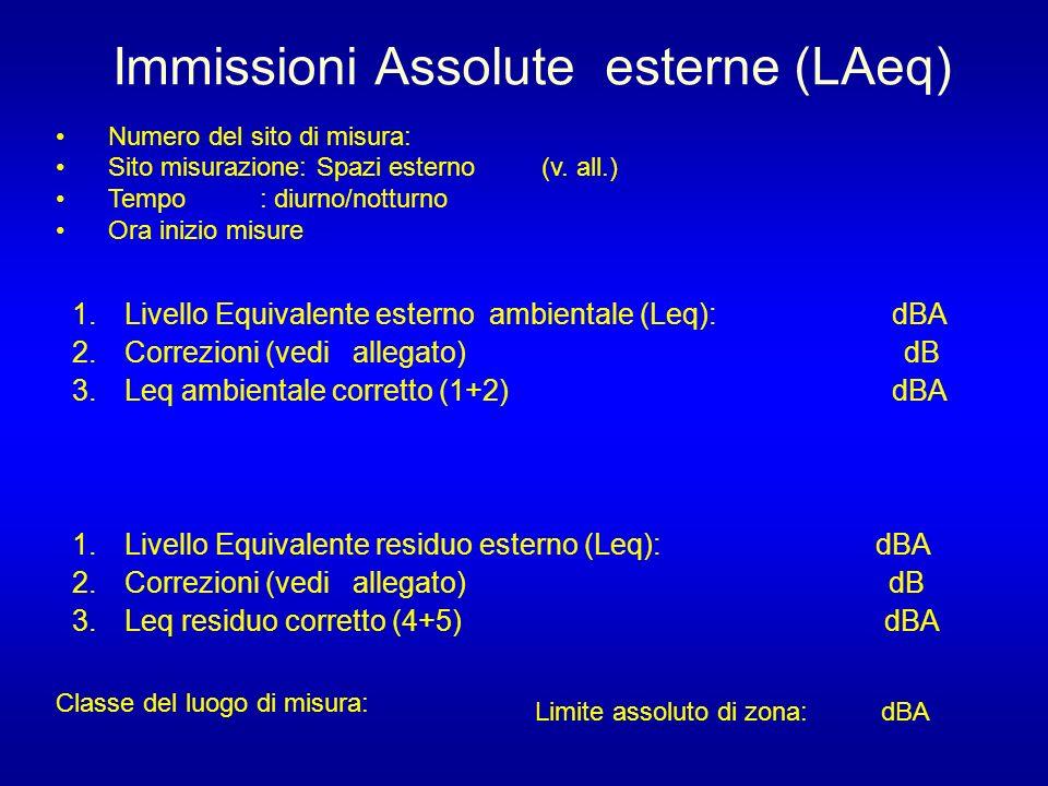 Immissioni Assolute esterne (LAeq) 1.Livello Equivalente esterno ambientale (Leq): dBA 2.Correzioni (vedi allegato) dB 3.Leq ambientale corretto (1+2) dBA 1.Livello Equivalente residuo esterno (Leq): dBA 2.Correzioni (vedi allegato) dB 3.Leq residuo corretto (4+5) dBA Classe del luogo di misura: Limite assoluto di zona: dBA Numero del sito di misura: Sito misurazione: Spazi esterno (v.