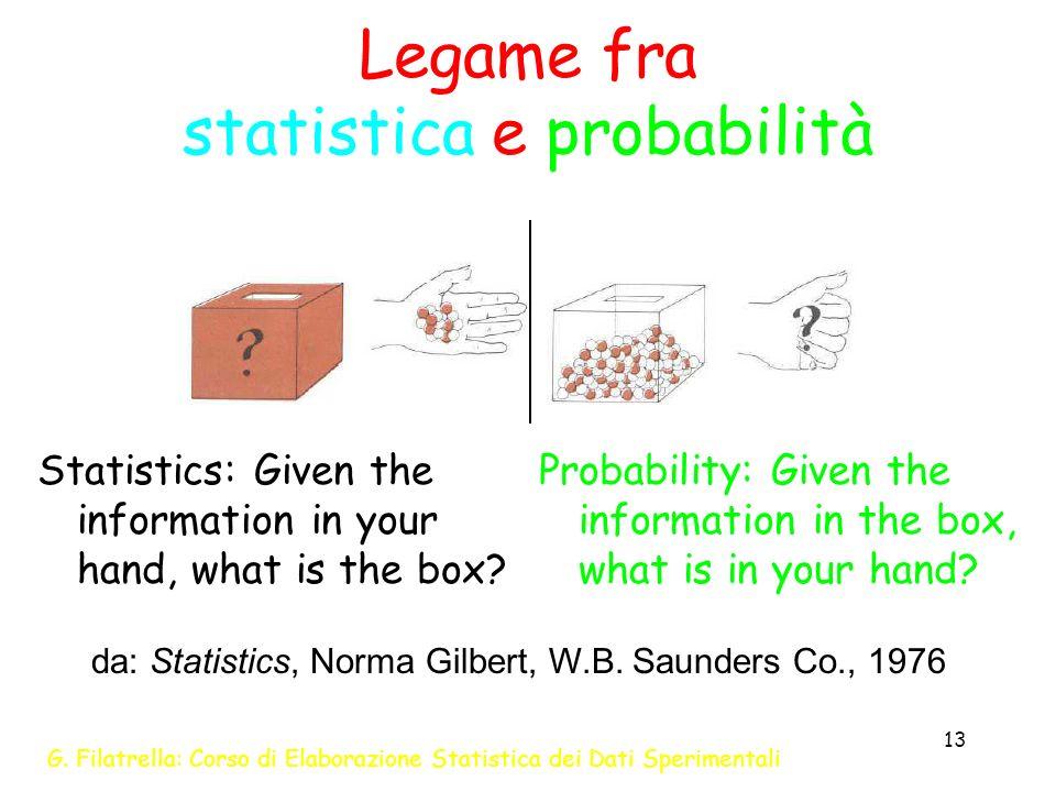 G. Filatrella: Corso di Elaborazione Statistica dei Dati Sperimentali 13 Legame fra statistica e probabilità Statistics: Given the information in your