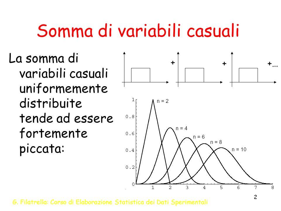 G. Filatrella: Corso di Elaborazione Statistica dei Dati Sperimentali 2 Somma di variabili casuali La somma di variabili casuali uniformemente distrib